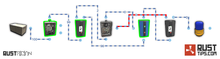 Rust Guides | 1-second Timer Loop Circuit