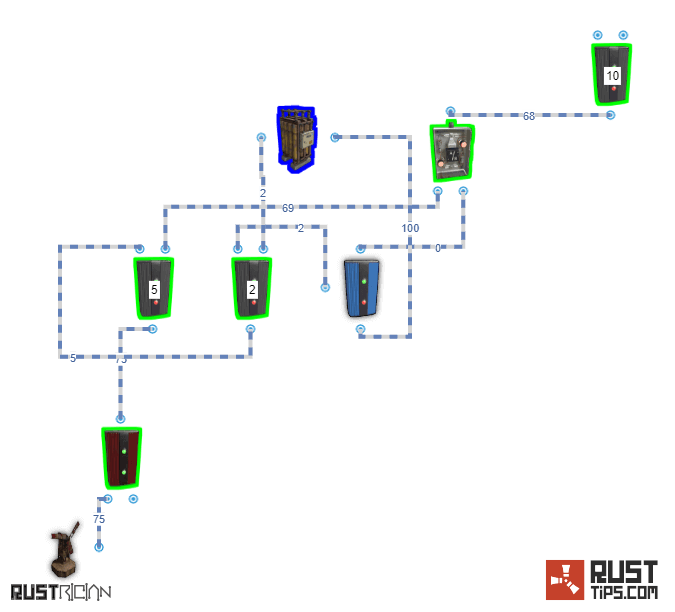 Rust Guides | Automatic Battery Backup