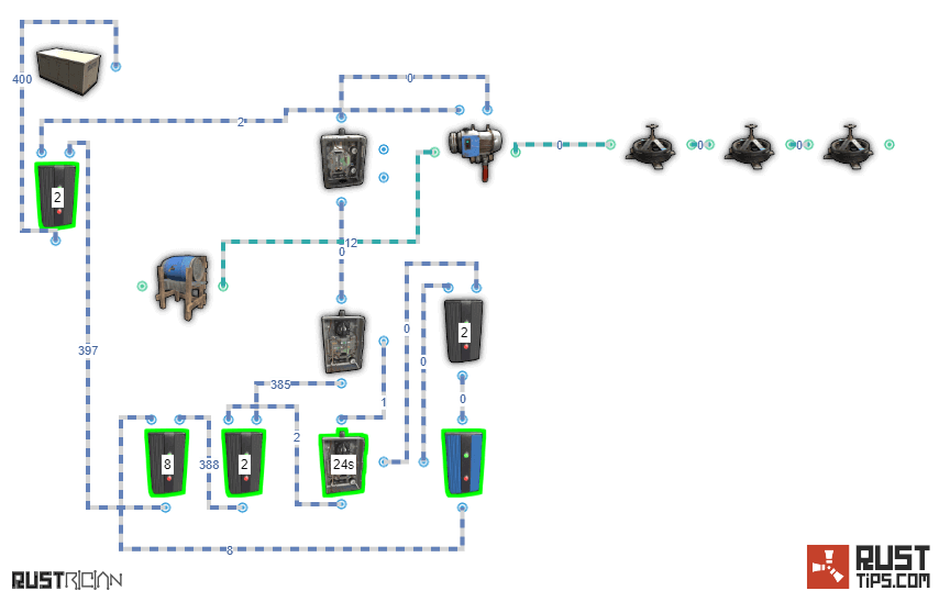 Rust Guides | Fully Automatic Watering