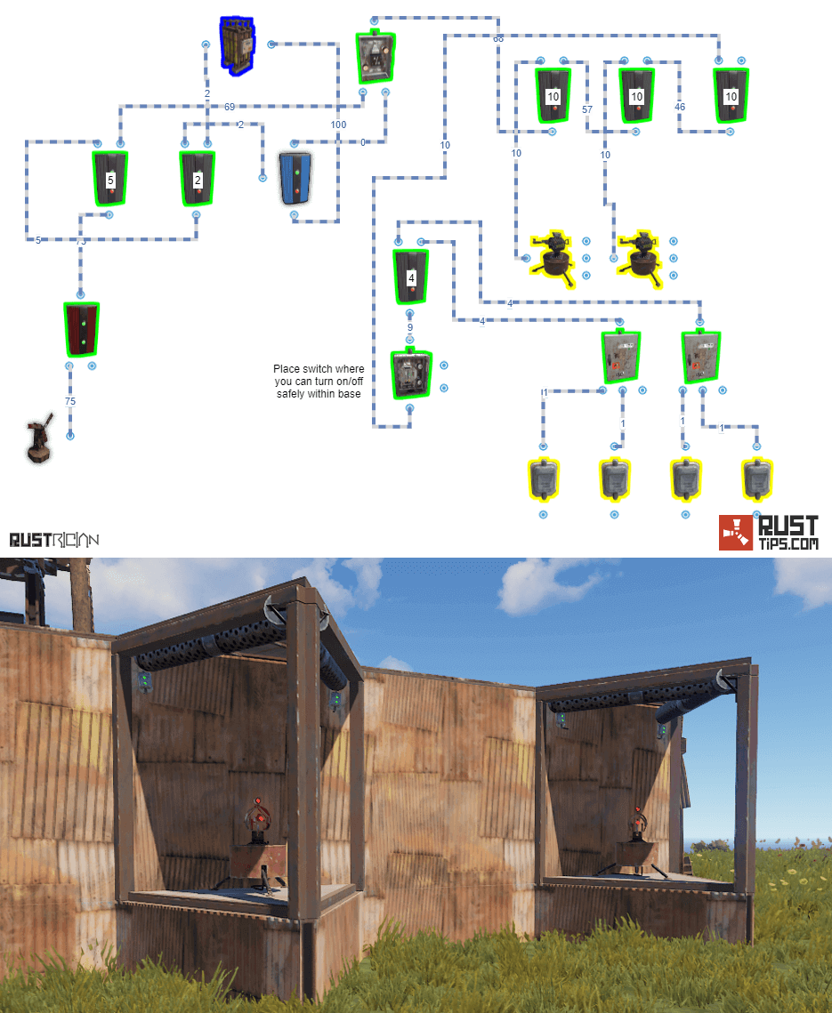 Rust Guides | Base Defence Turrets with Garage Doors
