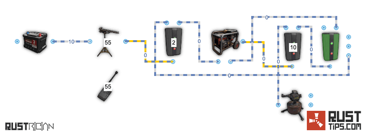 Rust Guides | RF Transmitter Toggled Generator Circuit